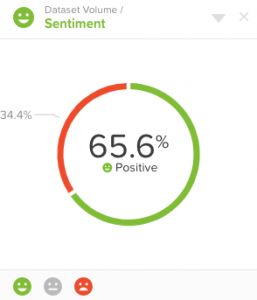 Socceroo Sentiment - social studio
