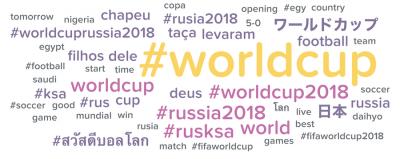 #worldcup social media