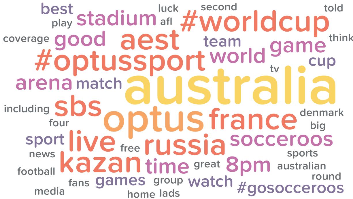Socceroos social posting